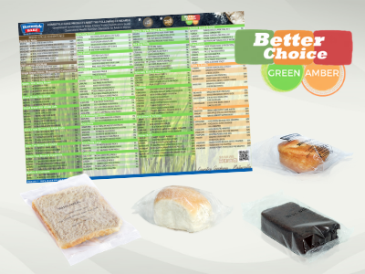 Health, Care & Rehabilitation Facilities Product Catalogue